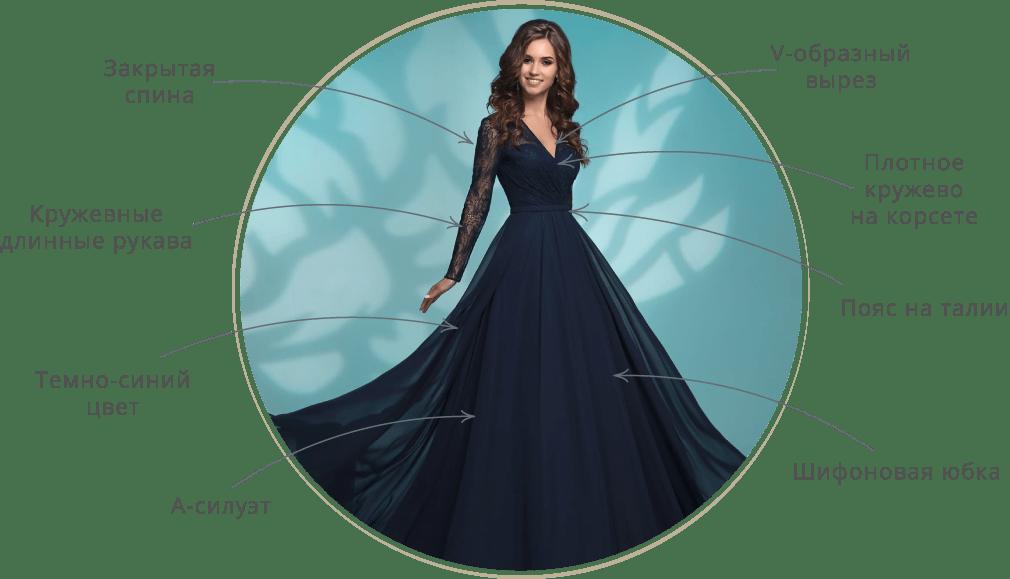 prazdnichnie_platya_1 Праздничные платья для женщин (66 фото): фасоны для стройных и полных, для дам 40 и 50 лет