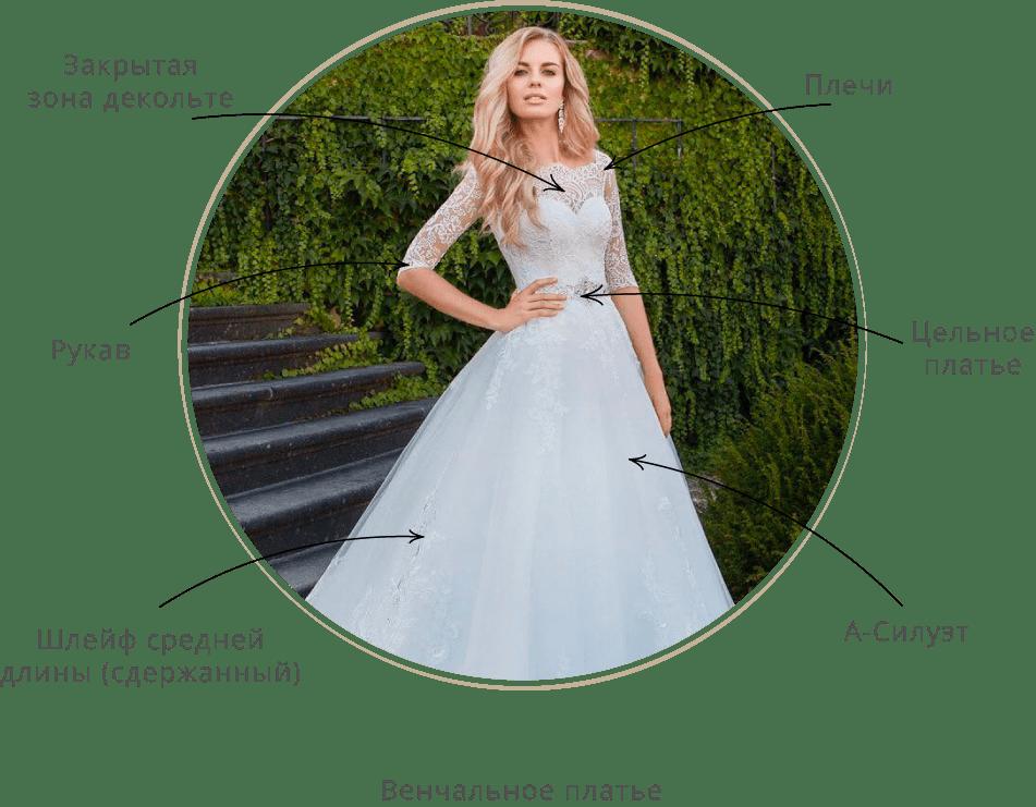 корсет свадебного платья сзади