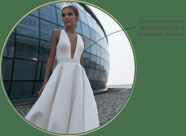 e69cdbe84dd Модные свадебные платья с открытой спиной