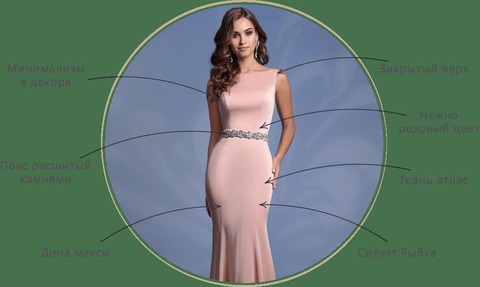 Креативные идеи выбора платья для свадеб разных сезонов и стилей